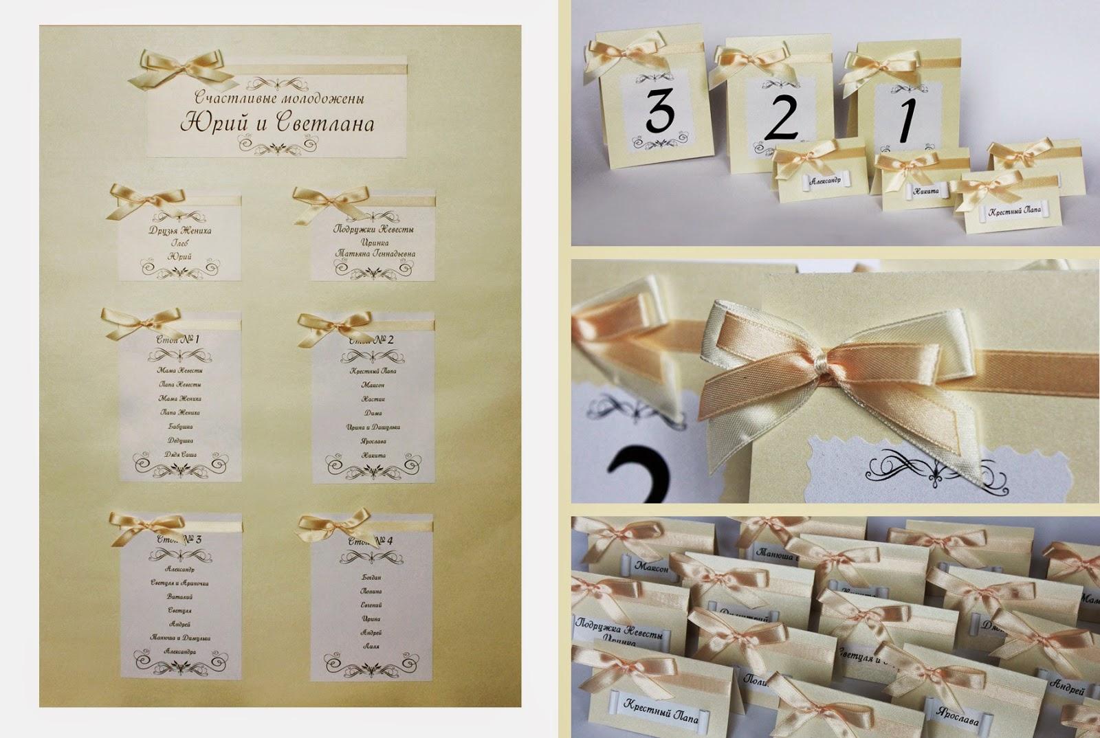 Как составить список гостей на свадьбу - Женский 13