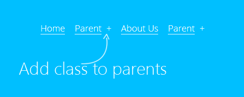 Customize the element in drop down menu which have child element using Jquery and CSS