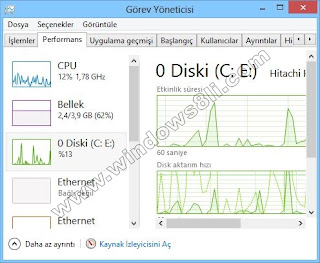 Windows 8 Görev Yöneticisi