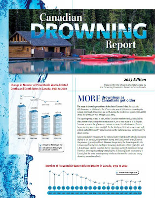 Canadian drowning report - infographic