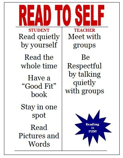 HD wallpapers daily 5 i chart read to self