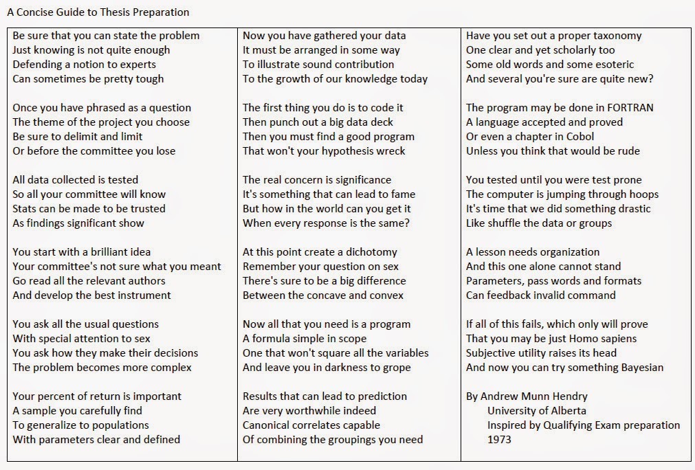 Dissertation Questions Generator