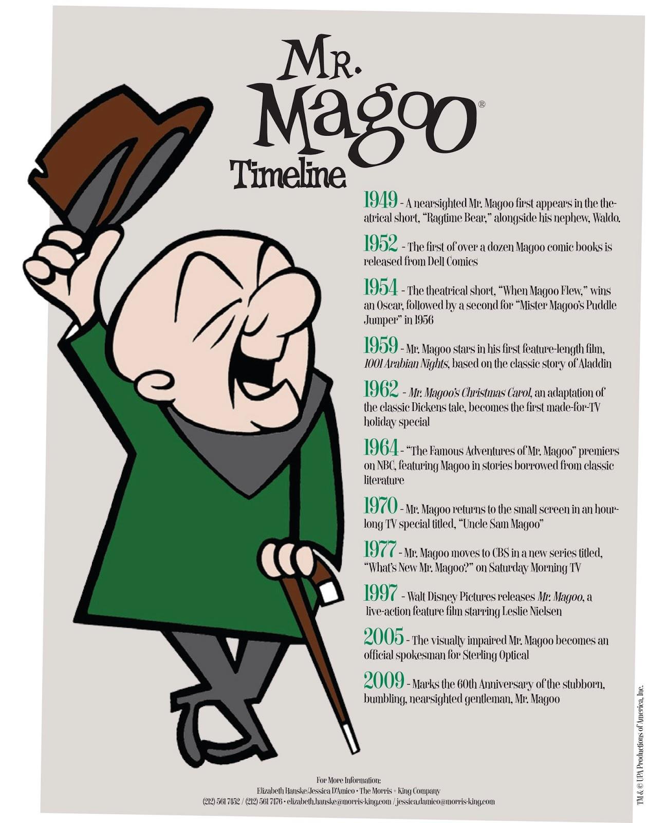 mr magoo timeline
