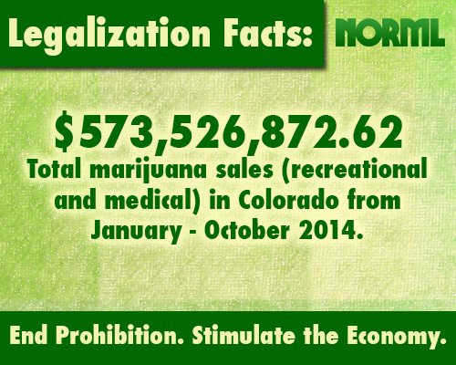 Legalization Stimulates the Economy.