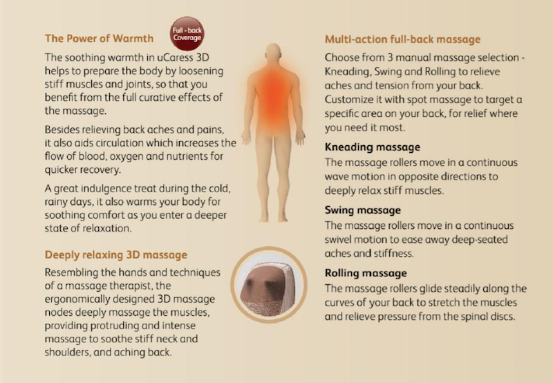 Check out how the OSIM uCaress 3D helps to sooth those aching muscles