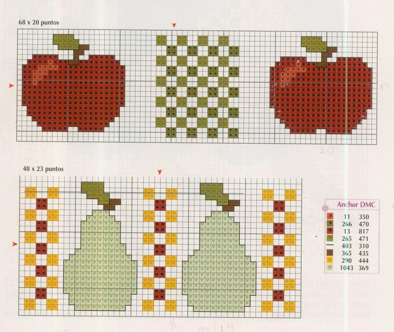 Palli y sus bordados nueva p gina patrones punto de cruz for Punto de cruz para cocina