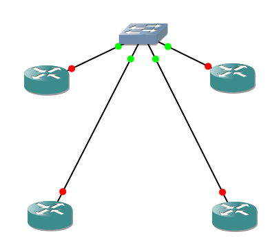 ospf multi access topology