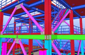 SOFTWARE TEKLA