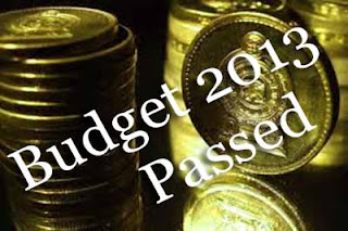 Sri Lanka Budget 2013 passed