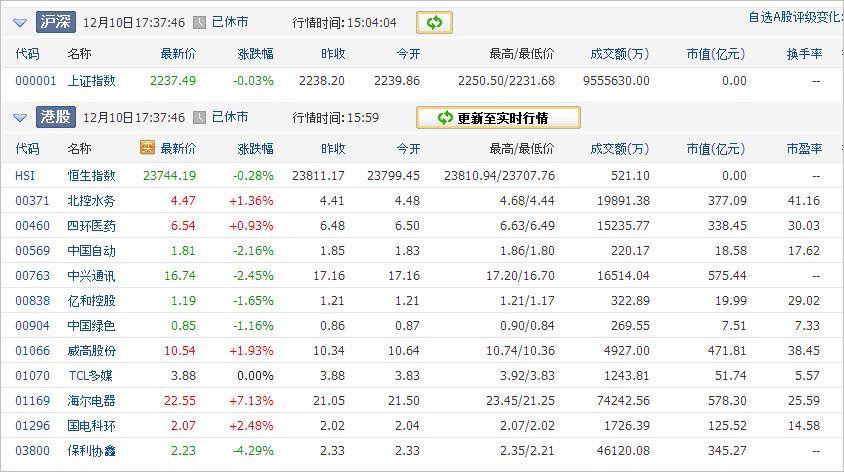 中国株コバンザメ投資ウォッチ銘柄watch20131210
