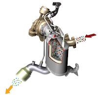 Avería en el sensor de presión del filtro antipartículas en Blogmecanicos