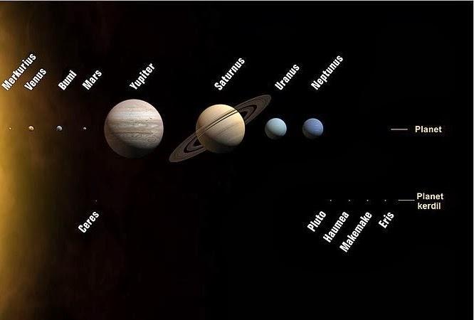 Planet Anggota Tata Surya tidak Memancarkan Cahaya
