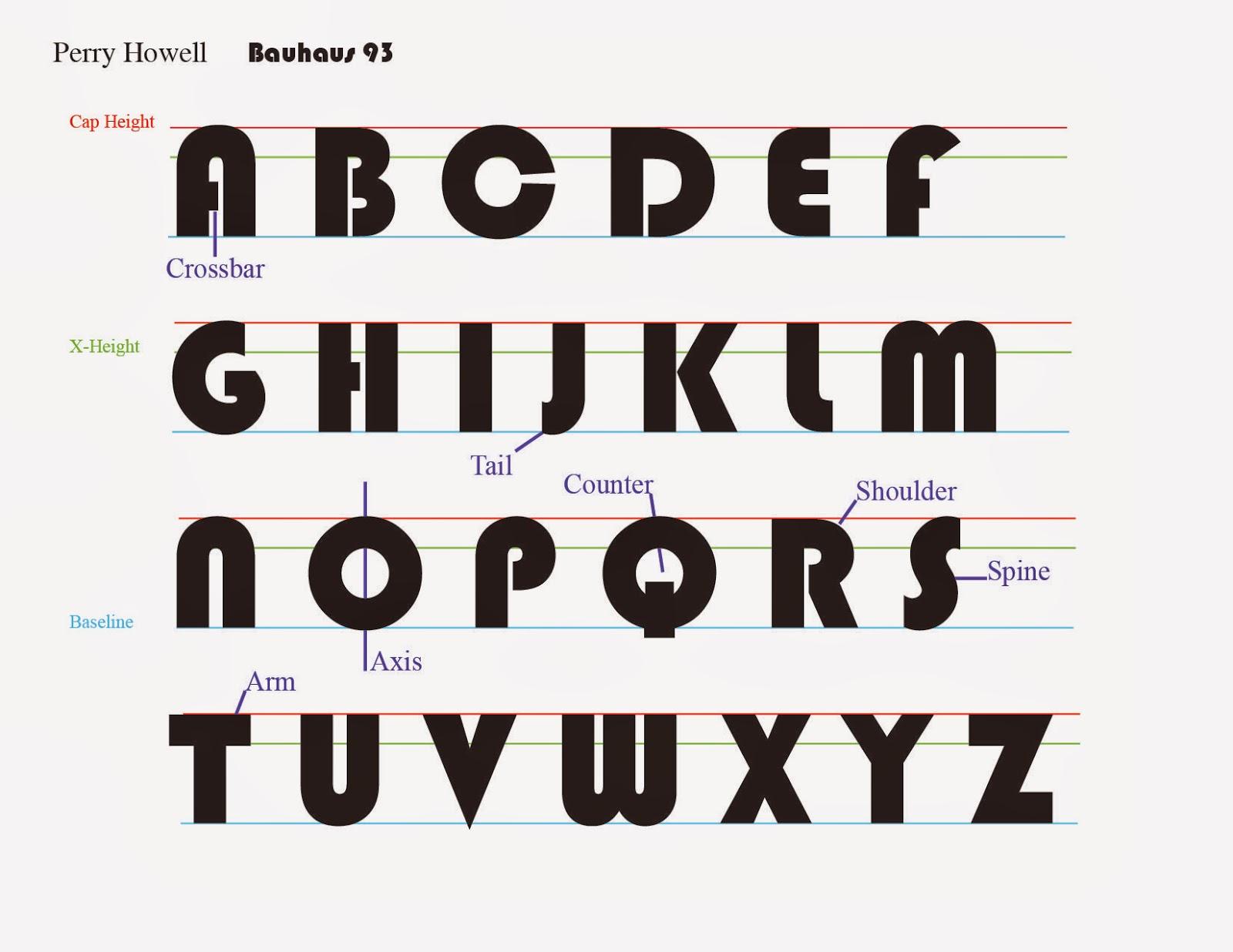 TypographyWinter2014 Type Anatomy Howell