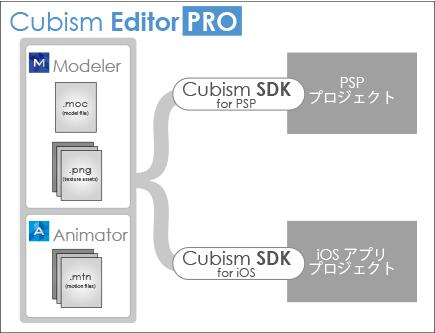Live2d Cubism Editor Pro + crack
