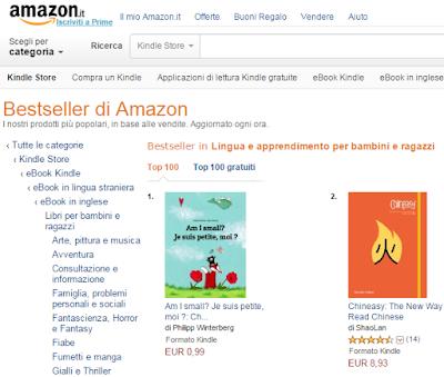 http://www.amazon.it/gp/bestsellers/digital-text/1345415031/ref=sr_bs_1&tag=philipwint018-21