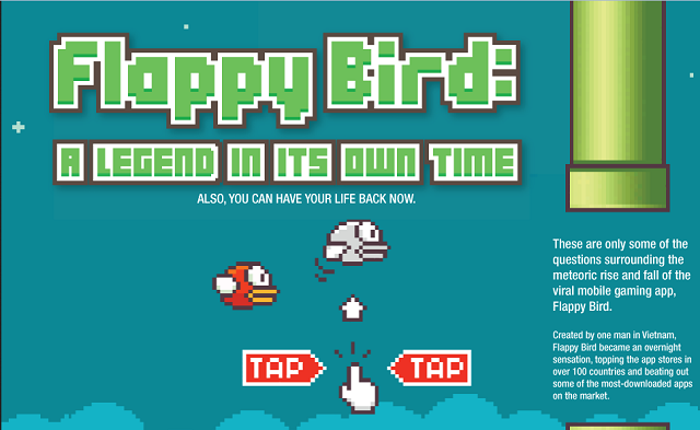 image: Flappy Bird: A Legend In Its Own Time