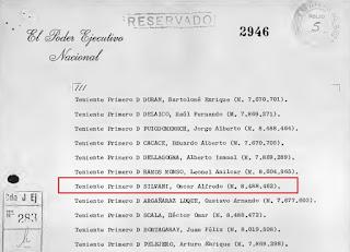 Oscar Silvani, en el listado de agentes del Batallón 601.