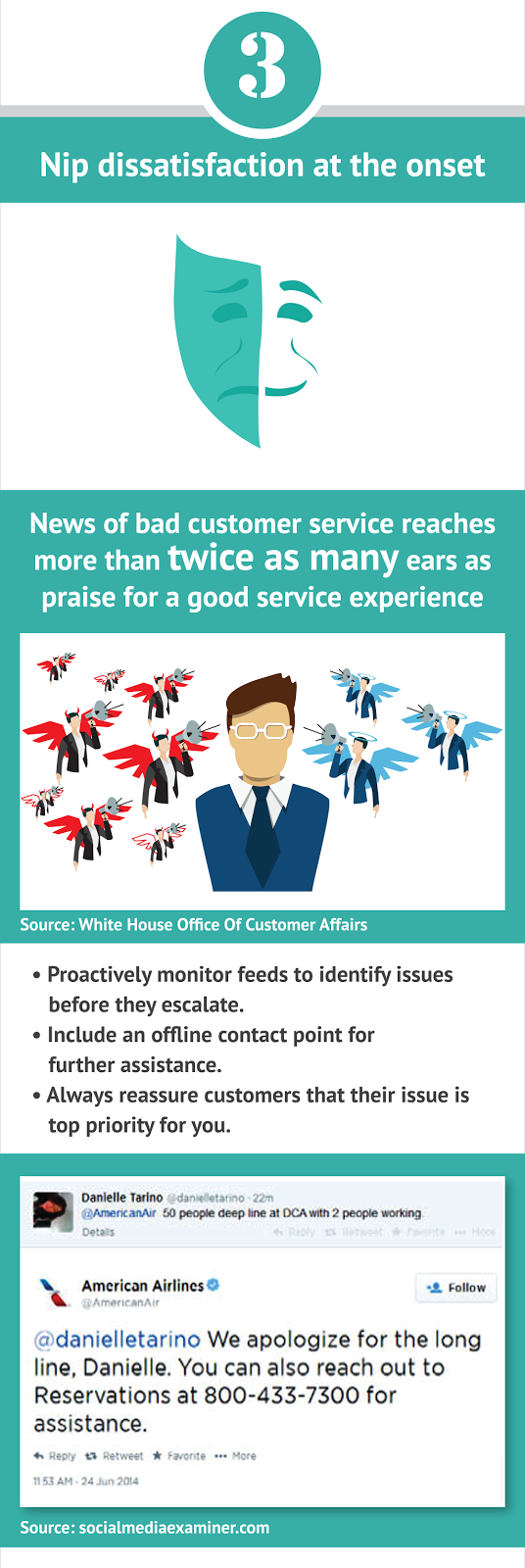Infographic: 5 Tips to Achieve Success in Your Social CRM Implementation Strategy