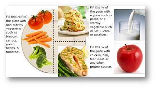 Tips Diet Dengan Pola Hidup Sehat
