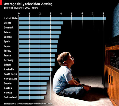 positive and negative effects of television