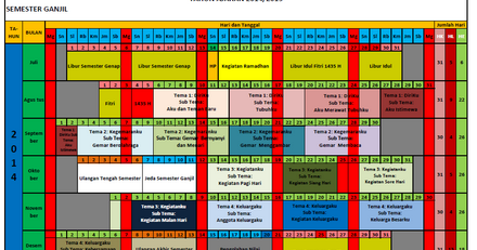 Contoh Jadwal Pelajaran Sd Ta 2015 Kurikulum 2013 Terbaru File Guru Sekolah