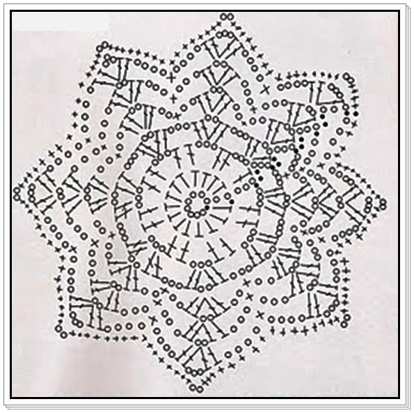 Patrones De Crochet Y Graficos