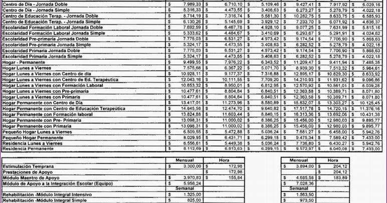 Res. 1151/2014 Boletín Oficial - Nuevos Valores Prácticas
