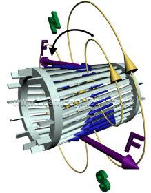 self starting of  single phase ac motor ,single phase motor ,types ,principle of single phase motor