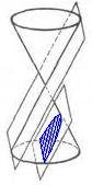 парабола в коническом сечении