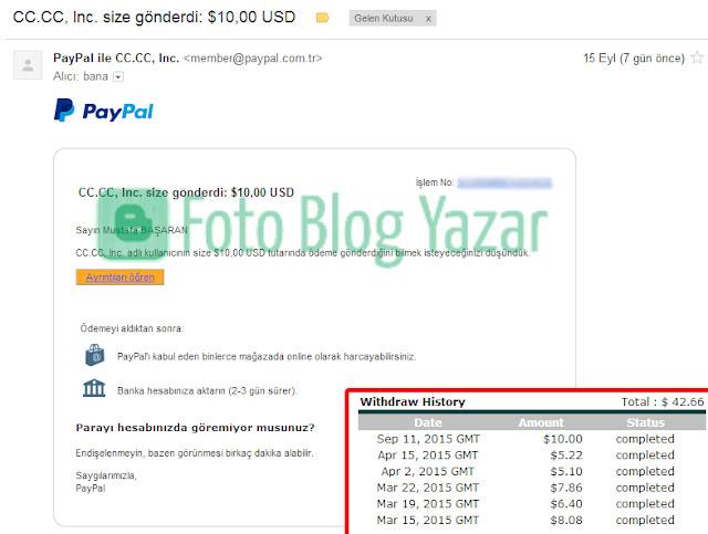 CC.CC Paypal Ödeme Kanıtı