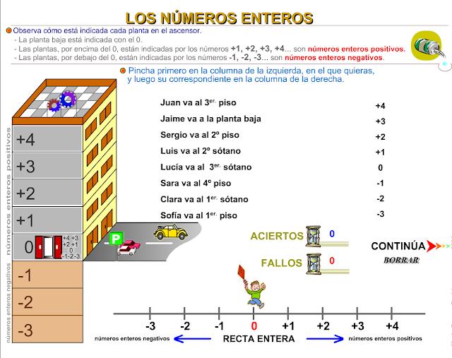 http://www.eltanquematematico.es/todo_mate/numenteros/ascensor/ascensor_ep.html