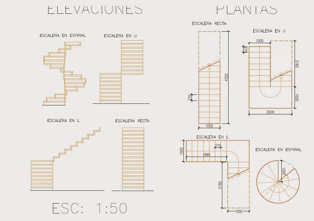Luis mc tipos de escaleras - Tipos de escaleras ...