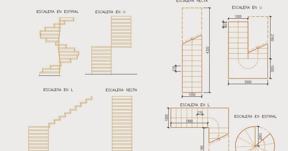 Luis mc tipos de escaleras - Tipo de escaleras ...