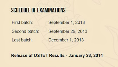 USTET Results AY 2014-2015