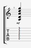 Dsus4 guitar chord
