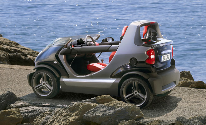 2002 Smart Crossblade