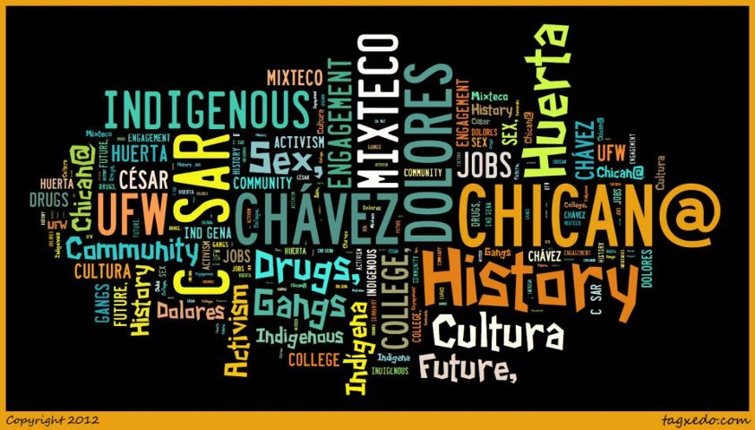 History of the Chicano Movement Mexican American Civil Rights