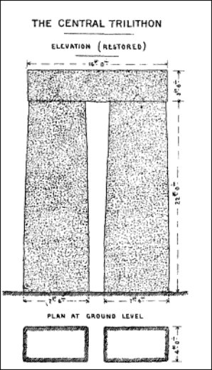 Stonehenge Elevation : Sarsen great trilithon from stones of stonehenge