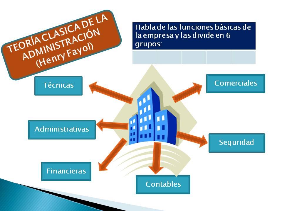 Funcion De Los Programas Contables Y Administrativos