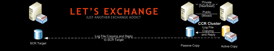 Lets Exchange