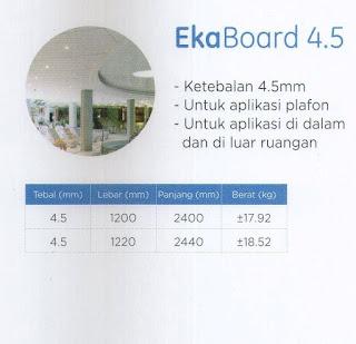 Harga Ekaboard 4.5 Kalsium - Plafon Bebas Asbes