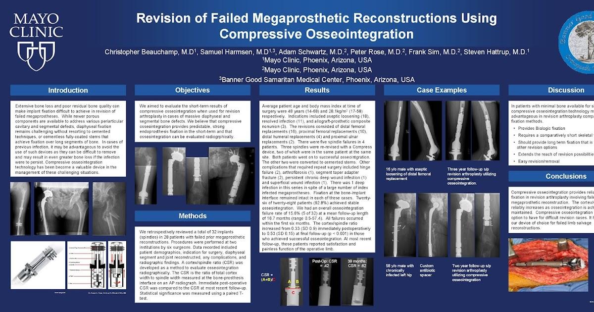 Colegio mexicano de ortopedia y traumatolog a compressive for W de porter ortopedia