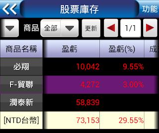1729 必翔 電動車 股價 股票