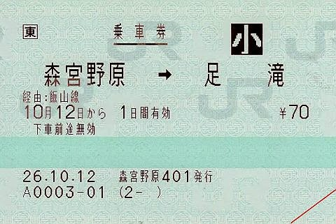 JR東日本 森宮野原駅 POS券