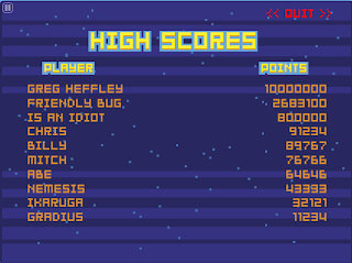 What's your Thunder Volt high score?