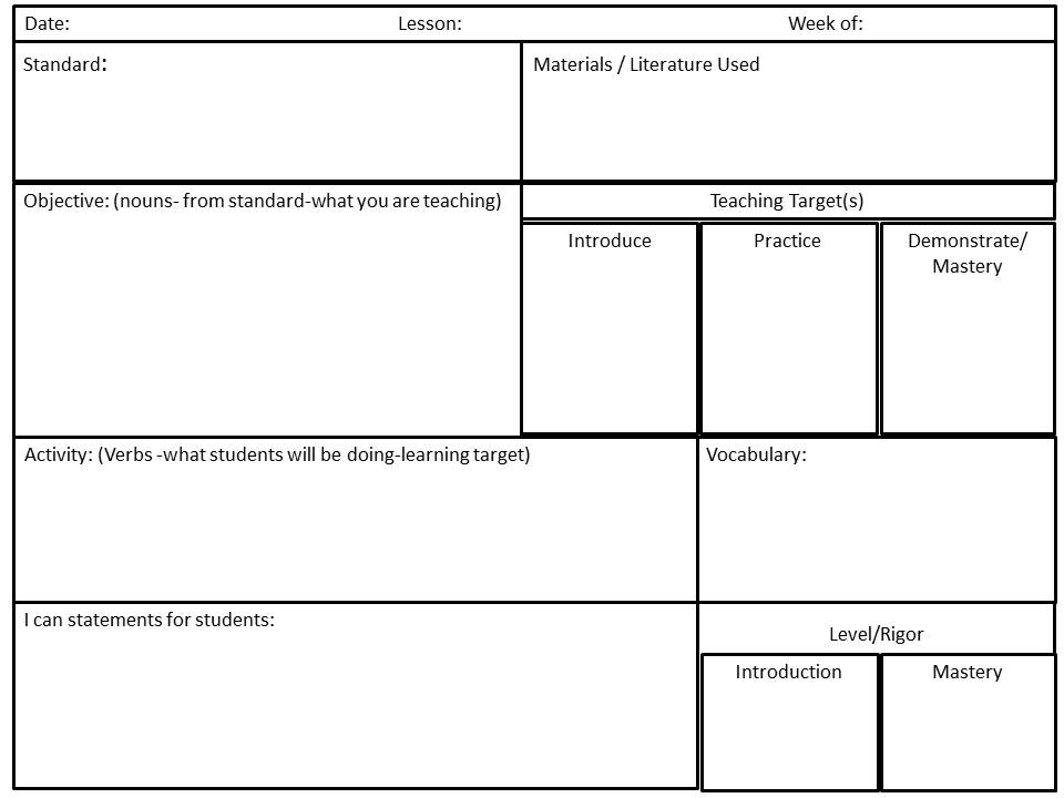 Lesson Plans Ict Literacy Wrhs Common Core Lesson Plan Template