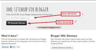 URL blog to get sitemap