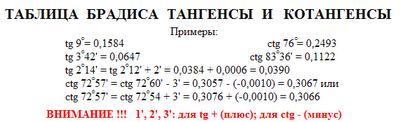 Таблица Брадиса тангенсы котангенсы. Как пользоваться таблицей Брадиса инструкция. tg ctg таблица Брадиса бесплатно онлайн. Математика для блондинок.