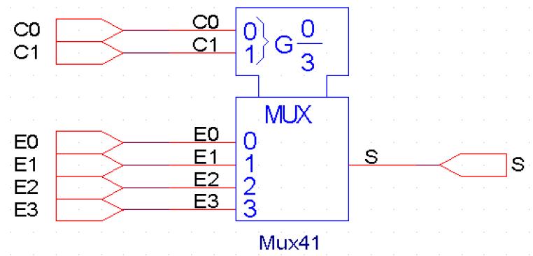 Les circuits combinatoires multiplexeur d multiplexeur for Circuits combinatoires