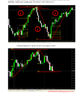 Download ebook analisa trading forex dengan fibonacci
